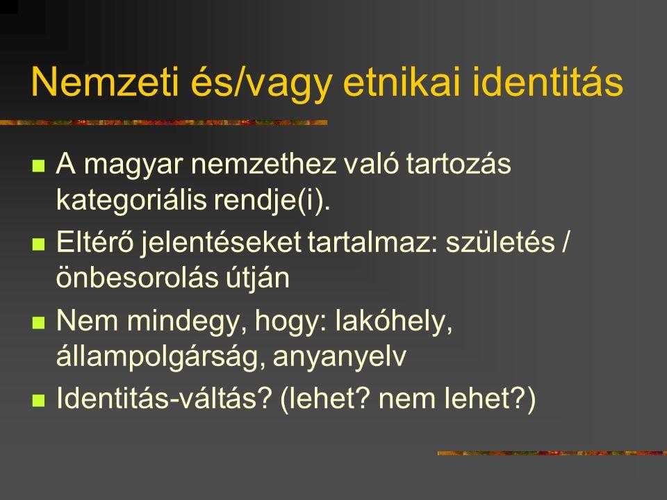 Társadalmi identitás (folyt.)  Nemzeti, vallási, nemi, generációs, világnézeti kategóriákat a szocializáció folyamatában sajátítjuk el.  Ezután magá