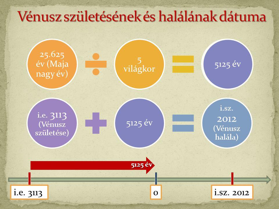 25.625 év (Maja nagy év) 5 világkor 5125 év i.e. 3113 (Vénusz születése) 5125 év i.sz.