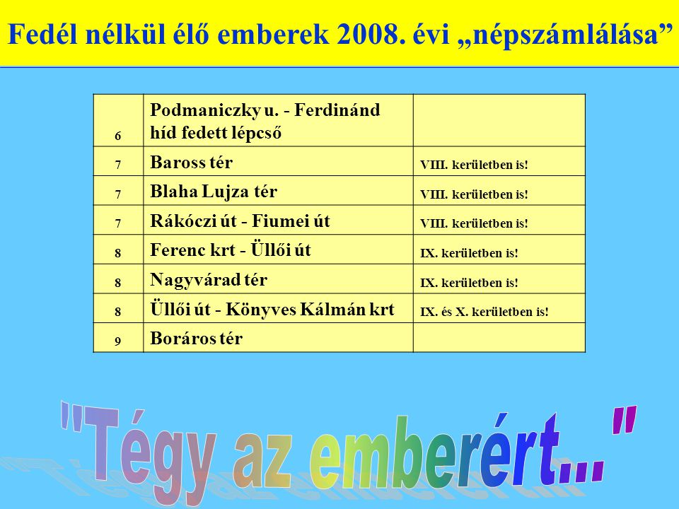 """Fedél nélkül élő emberek 2008. évi """"népszámlálása"""" 6 Podmaniczky u. - Ferdinánd híd fedett lépcső 7 Baross tér VIII. kerületben is! 7 Blaha Lujza tér"""