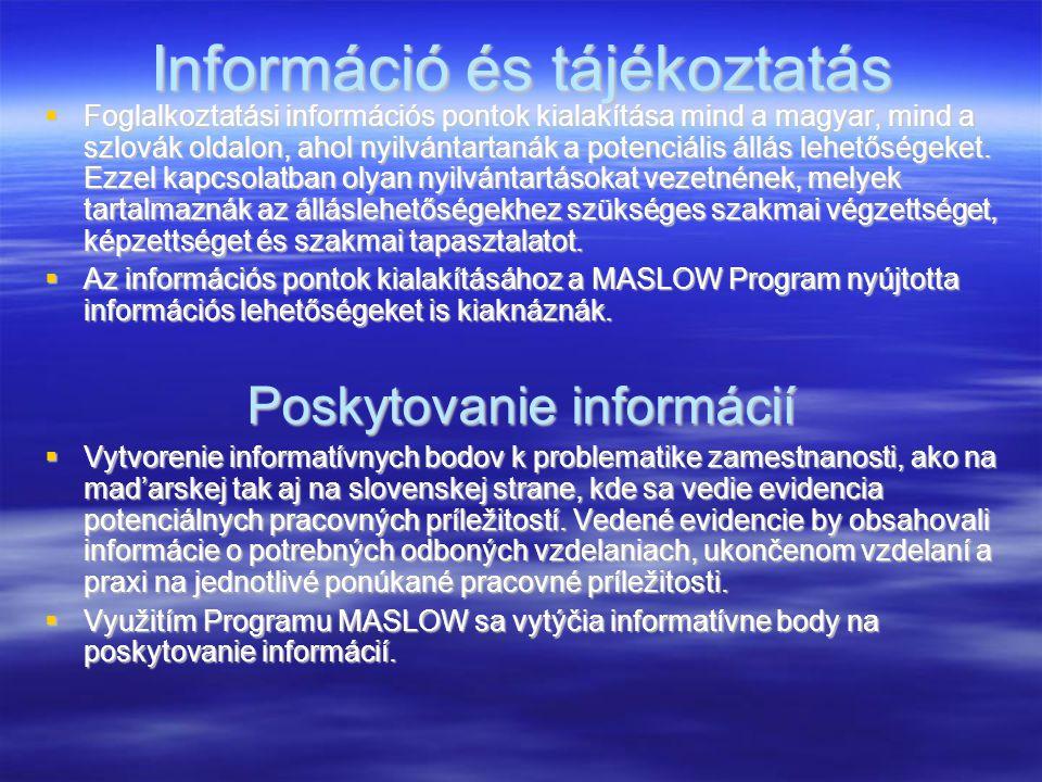 Információ és tájékoztatás  Foglalkoztatási információs pontok kialakítása mind a magyar, mind a szlovák oldalon, ahol nyilvántartanák a potenciális