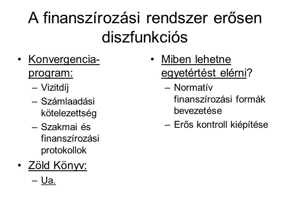 A finanszírozási rendszer erősen diszfunkciós •Konvergencia- program: –Vizitdíj –Számlaadási kötelezettség –Szakmai és finanszírozási protokollok •Zöld Könyv: –Ua.