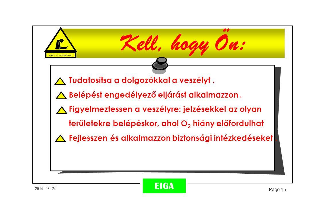 2014. 06. 24. Page 15 EIGA Kell, hogy Ön: Tudatosítsa a dolgozókkal a veszélyt. Belépést engedélyező eljárást alkalmazzon. Figyelmeztessen a veszélyre