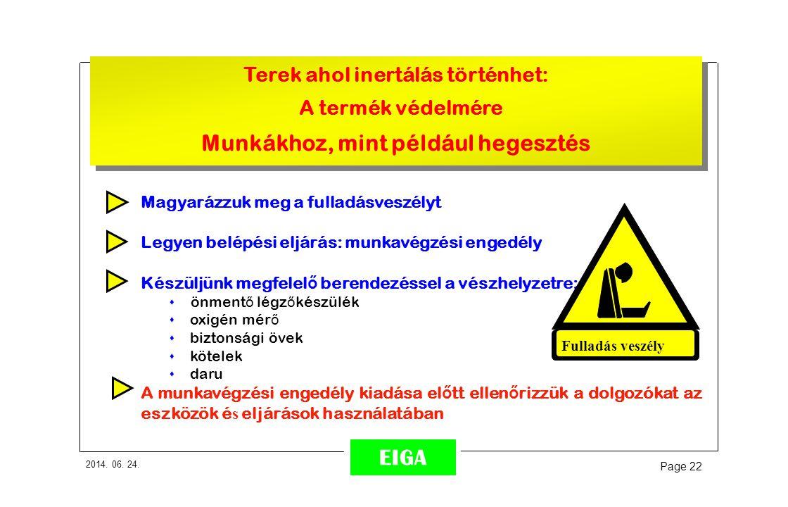 2014. 06. 24. Page 22 EIGA Terek ahol inertálás történhet: A termék védelmére Munkákhoz, mint például hegesztés Terek ahol inertálás történhet: A term