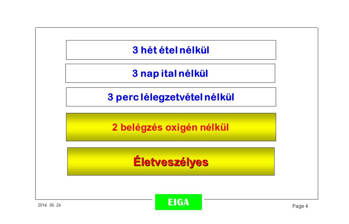 2014. 06. 24. Page 4 EIGA 3 hét étel nélkül 3 nap ital nélkül Életveszélyes 3 perc lélegzetvétel nélkül 2 belégzés oxigén nélkül