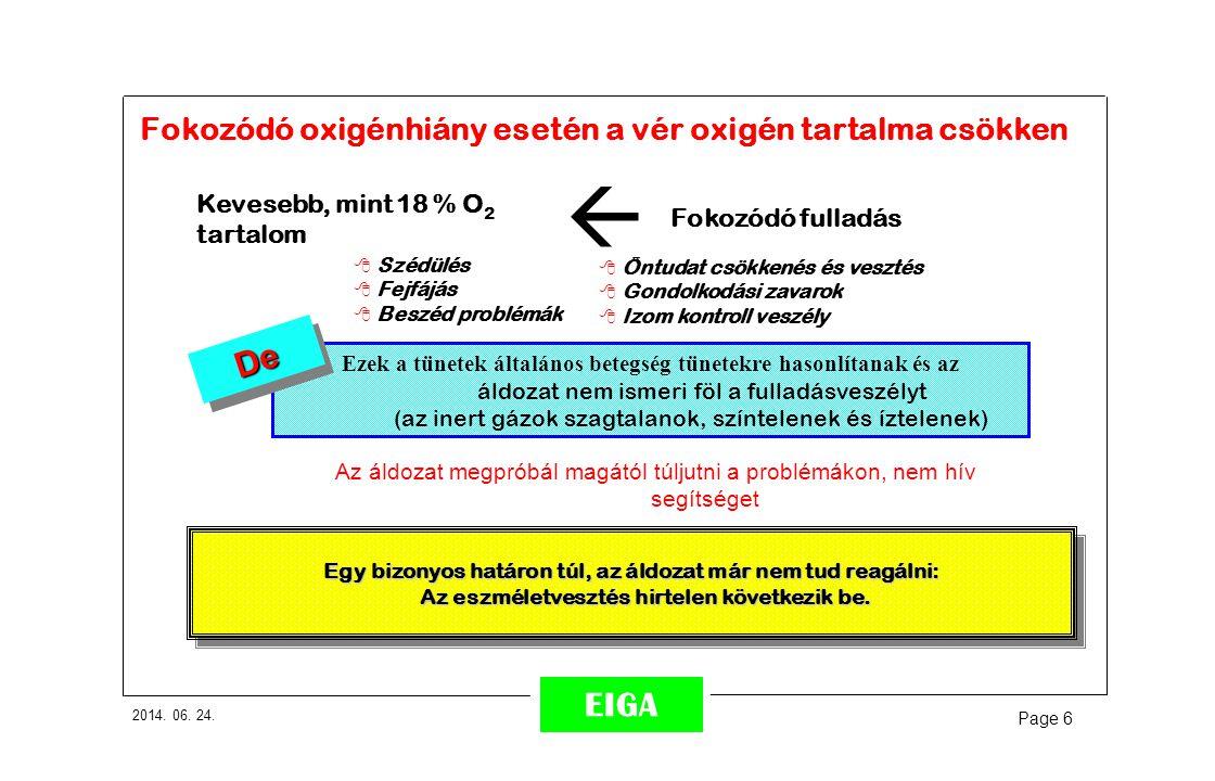 2014. 06. 24. Page 6 EIGA Fokozódó oxigénhiány esetén a vér oxigén tartalma csökken Kevesebb, mint 18 % O 2 tartalom  Szédülés  Fejfájás  Beszéd pr