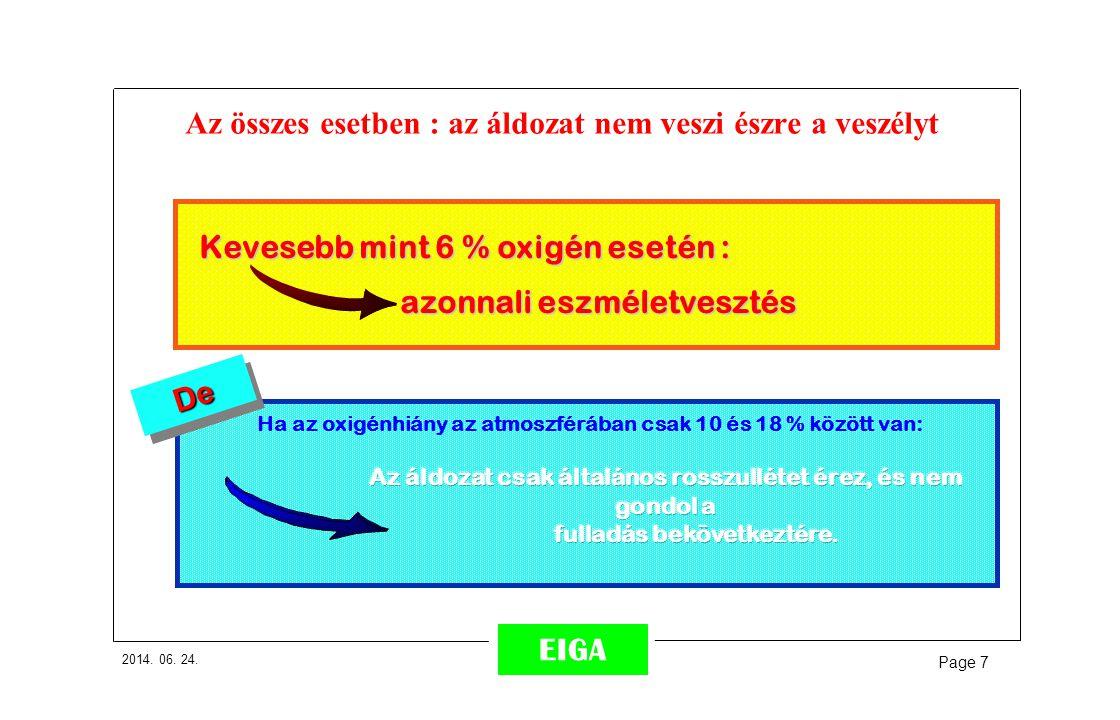 2014. 06. 24. Page 7 EIGA Kevesebb mint 6 % oxigén esetén : Kevesebb mint 6 % oxigén esetén : azonnali eszméletvesztés azonnali eszméletvesztés Az öss