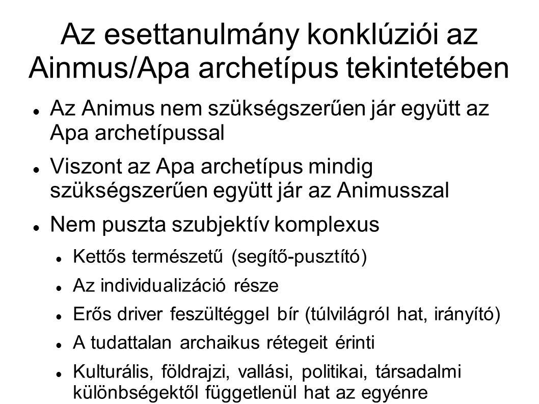 Az esettanulmány konklúziói az Ainmus/Apa archetípus tekintetében  Az Animus nem szükségszerűen jár együtt az Apa archetípussal  Viszont az Apa arch
