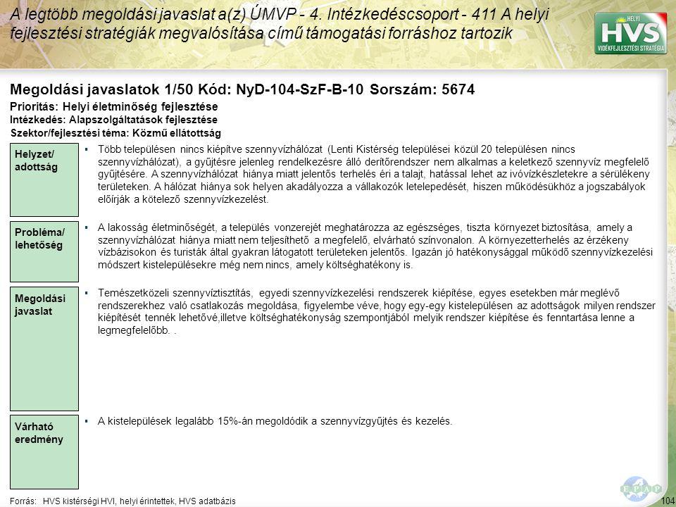104 Forrás:HVS kistérségi HVI, helyi érintettek, HVS adatbázis Megoldási javaslatok 1/50 Kód: NyD-104-SzF-B-10 Sorszám: 5674 A legtöbb megoldási javas