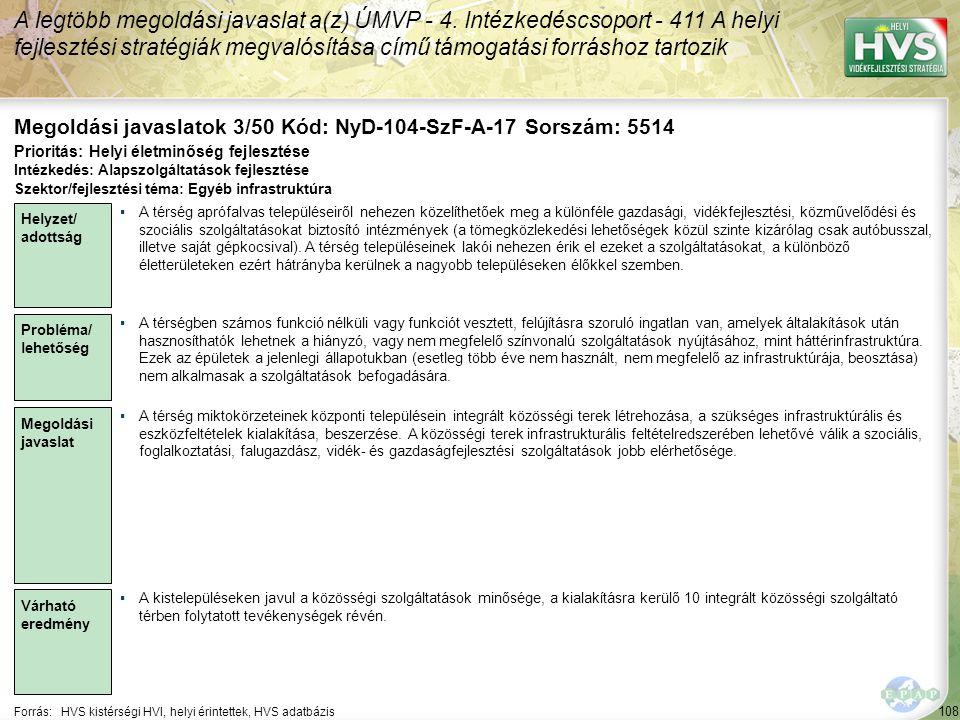 108 Forrás:HVS kistérségi HVI, helyi érintettek, HVS adatbázis Megoldási javaslatok 3/50 Kód: NyD-104-SzF-A-17 Sorszám: 5514 A legtöbb megoldási javas