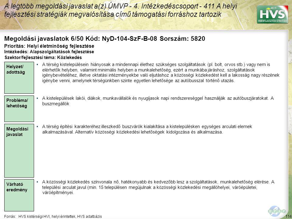 114 Forrás:HVS kistérségi HVI, helyi érintettek, HVS adatbázis Megoldási javaslatok 6/50 Kód: NyD-104-SzF-B-08 Sorszám: 5820 A legtöbb megoldási javas