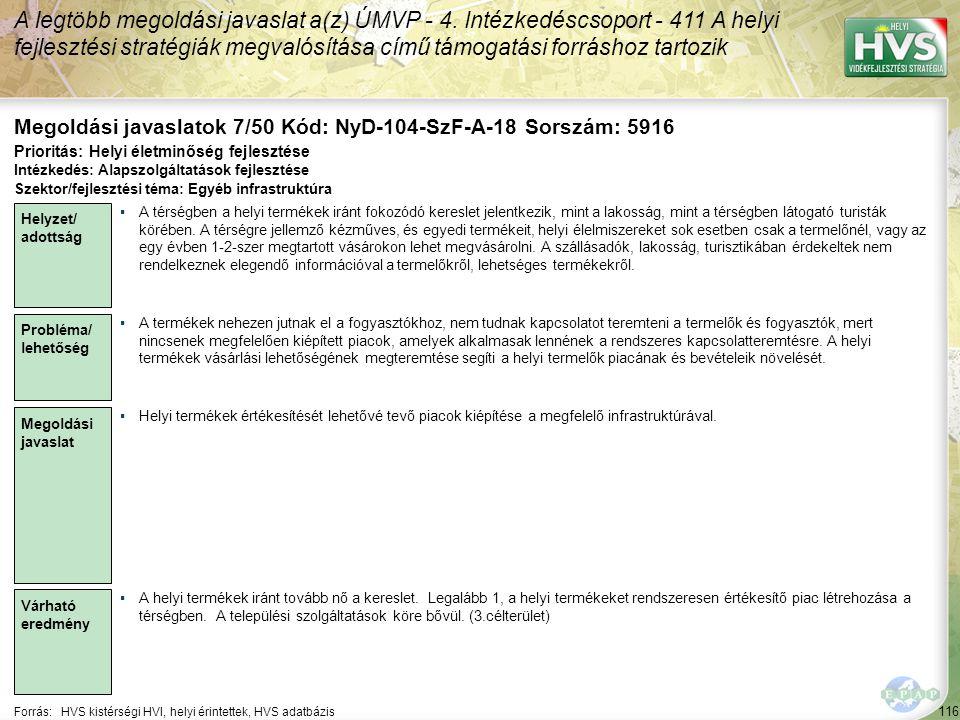 116 Forrás:HVS kistérségi HVI, helyi érintettek, HVS adatbázis Megoldási javaslatok 7/50 Kód: NyD-104-SzF-A-18 Sorszám: 5916 A legtöbb megoldási javas