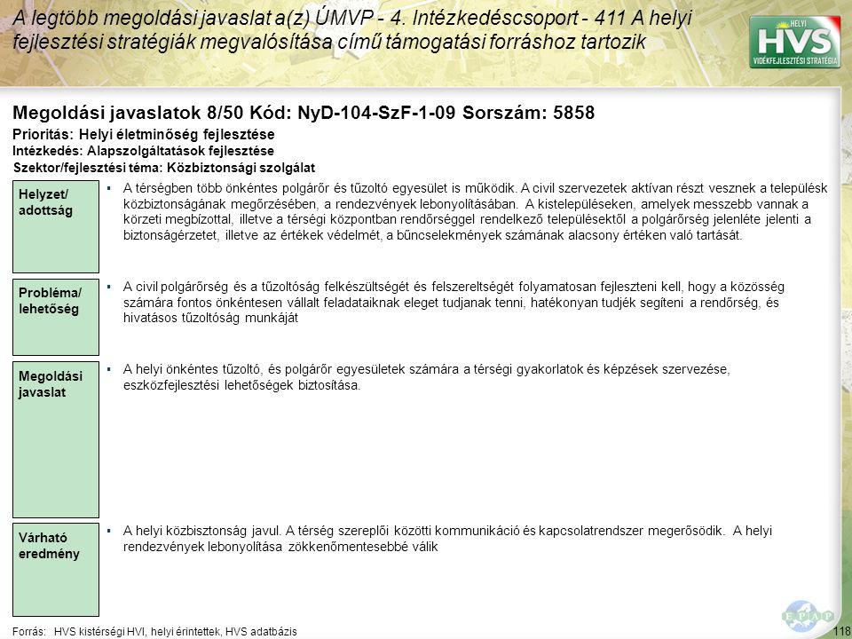 118 Forrás:HVS kistérségi HVI, helyi érintettek, HVS adatbázis Megoldási javaslatok 8/50 Kód: NyD-104-SzF-1-09 Sorszám: 5858 A legtöbb megoldási javas