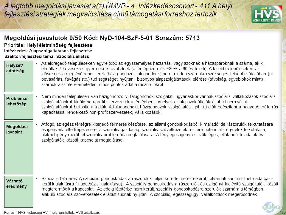 120 Forrás:HVS kistérségi HVI, helyi érintettek, HVS adatbázis Megoldási javaslatok 9/50 Kód: NyD-104-SzF-5-01 Sorszám: 5713 A legtöbb megoldási javas