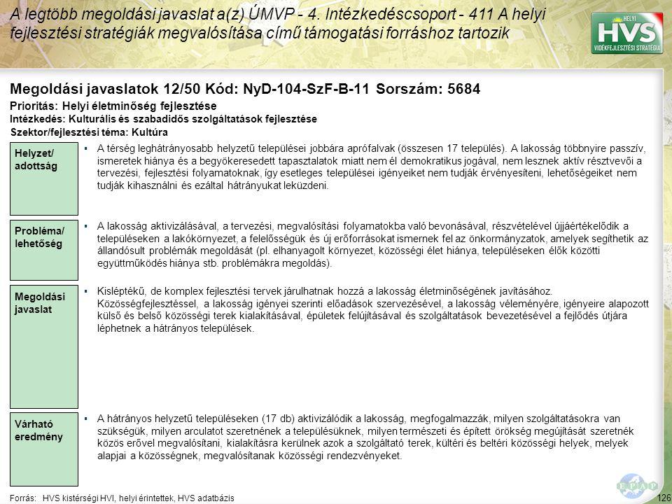 126 Forrás:HVS kistérségi HVI, helyi érintettek, HVS adatbázis Megoldási javaslatok 12/50 Kód: NyD-104-SzF-B-11 Sorszám: 5684 A legtöbb megoldási java