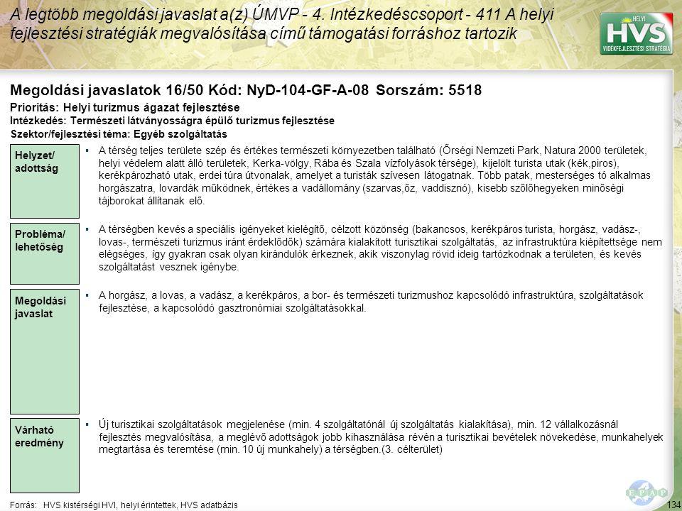 134 Forrás:HVS kistérségi HVI, helyi érintettek, HVS adatbázis Megoldási javaslatok 16/50 Kód: NyD-104-GF-A-08 Sorszám: 5518 A legtöbb megoldási javas