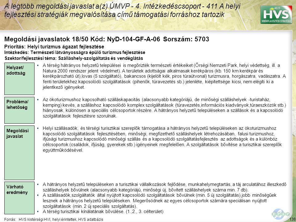 138 Forrás:HVS kistérségi HVI, helyi érintettek, HVS adatbázis Megoldási javaslatok 18/50 Kód: NyD-104-GF-A-06 Sorszám: 5703 A legtöbb megoldási javas
