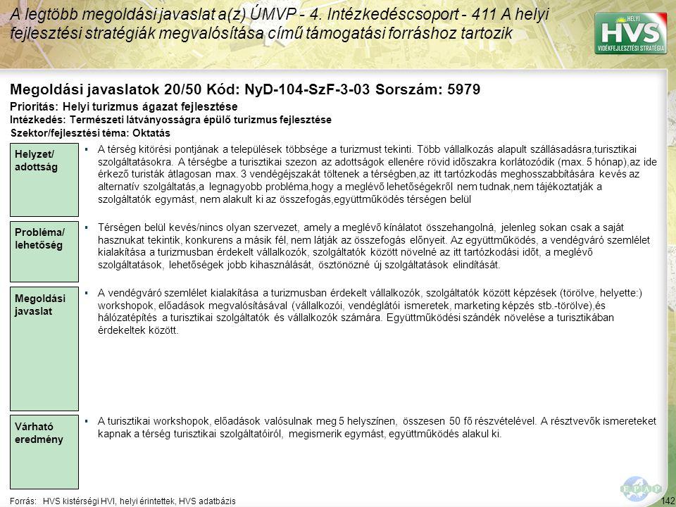 142 Forrás:HVS kistérségi HVI, helyi érintettek, HVS adatbázis Megoldási javaslatok 20/50 Kód: NyD-104-SzF-3-03 Sorszám: 5979 A legtöbb megoldási java