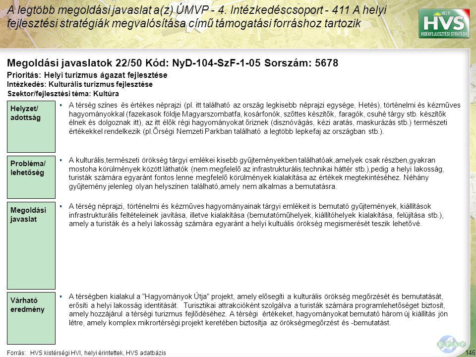 146 Forrás:HVS kistérségi HVI, helyi érintettek, HVS adatbázis Megoldási javaslatok 22/50 Kód: NyD-104-SzF-1-05 Sorszám: 5678 A legtöbb megoldási java