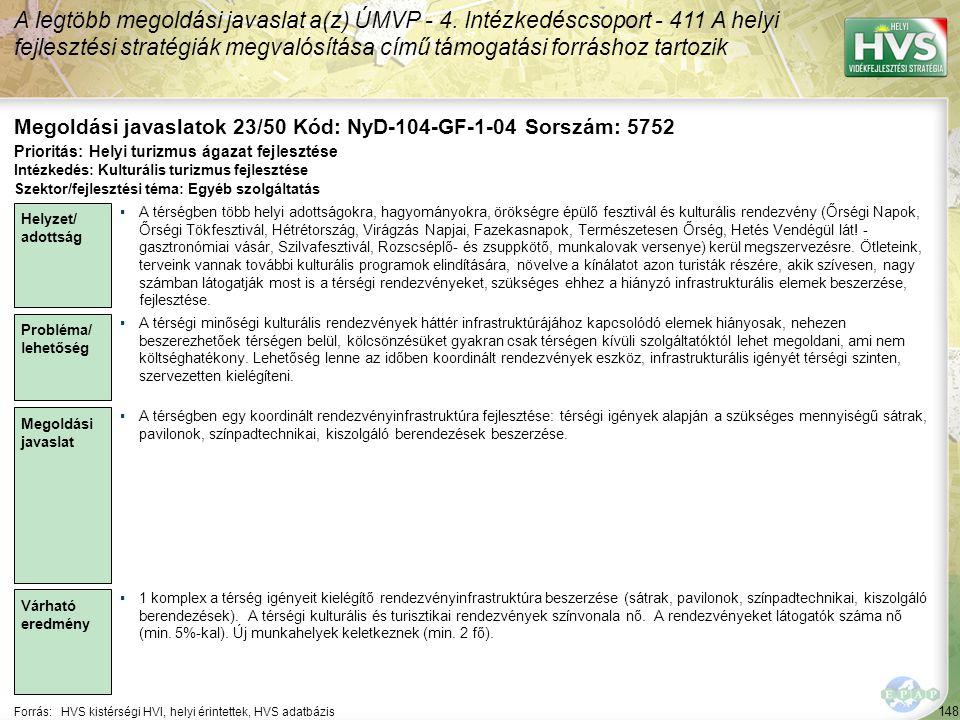 148 Forrás:HVS kistérségi HVI, helyi érintettek, HVS adatbázis Megoldási javaslatok 23/50 Kód: NyD-104-GF-1-04 Sorszám: 5752 A legtöbb megoldási javas