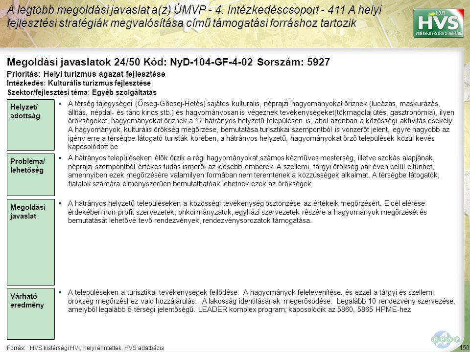 150 Forrás:HVS kistérségi HVI, helyi érintettek, HVS adatbázis Megoldási javaslatok 24/50 Kód: NyD-104-GF-4-02 Sorszám: 5927 A legtöbb megoldási javas