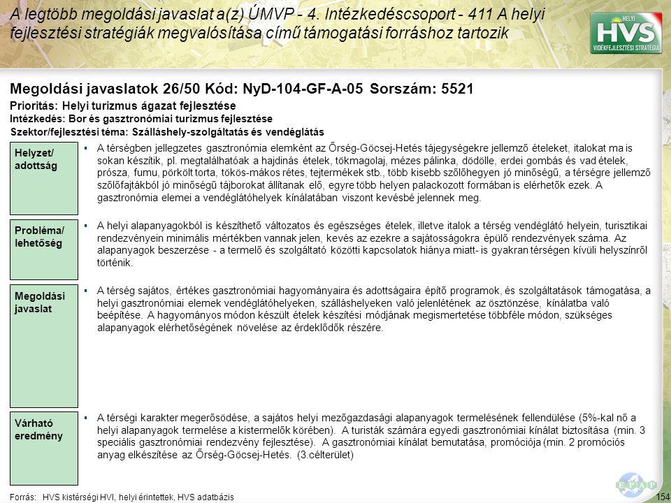 154 Forrás:HVS kistérségi HVI, helyi érintettek, HVS adatbázis Megoldási javaslatok 26/50 Kód: NyD-104-GF-A-05 Sorszám: 5521 A legtöbb megoldási javas