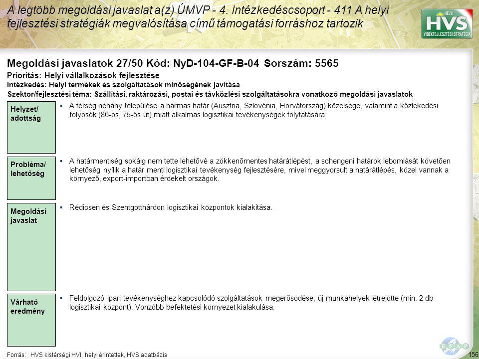 156 Forrás:HVS kistérségi HVI, helyi érintettek, HVS adatbázis Megoldási javaslatok 27/50 Kód: NyD-104-GF-B-04 Sorszám: 5565 A legtöbb megoldási javas