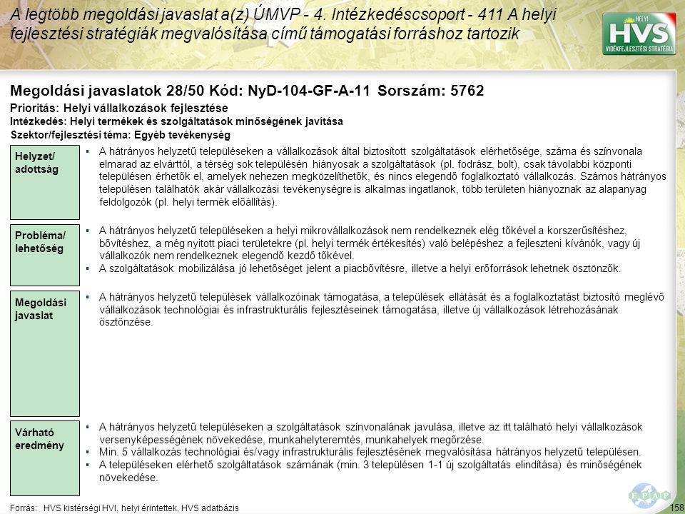 158 Forrás:HVS kistérségi HVI, helyi érintettek, HVS adatbázis Megoldási javaslatok 28/50 Kód: NyD-104-GF-A-11 Sorszám: 5762 A legtöbb megoldási javas