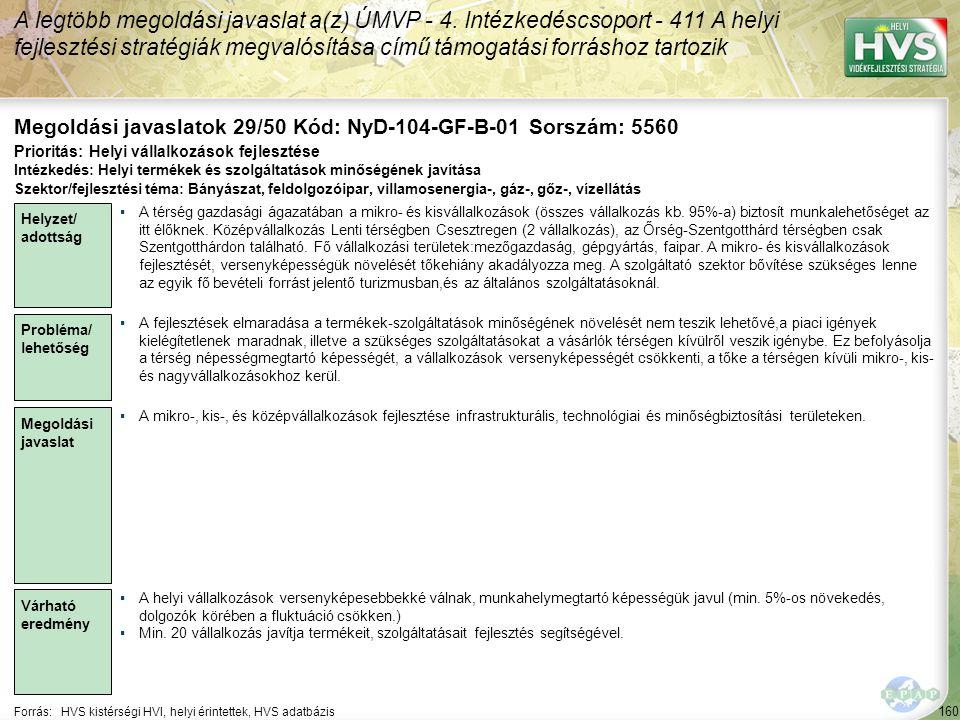 160 Forrás:HVS kistérségi HVI, helyi érintettek, HVS adatbázis Megoldási javaslatok 29/50 Kód: NyD-104-GF-B-01 Sorszám: 5560 A legtöbb megoldási javas
