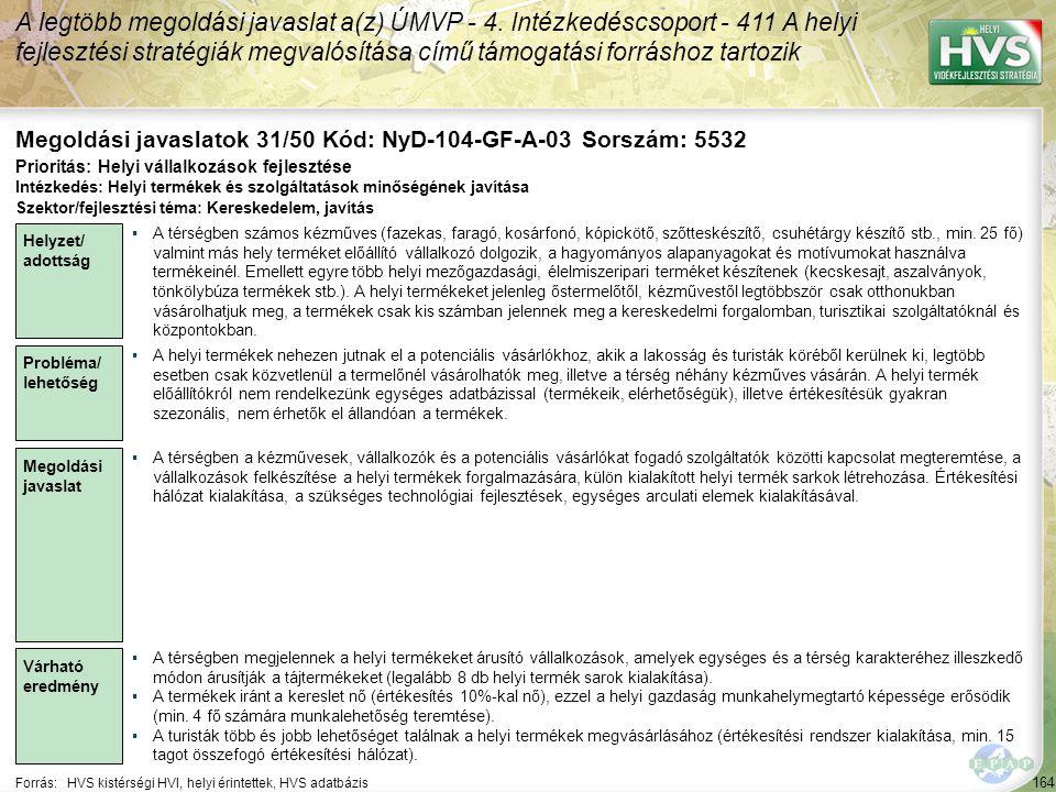 164 Forrás:HVS kistérségi HVI, helyi érintettek, HVS adatbázis Megoldási javaslatok 31/50 Kód: NyD-104-GF-A-03 Sorszám: 5532 A legtöbb megoldási javas