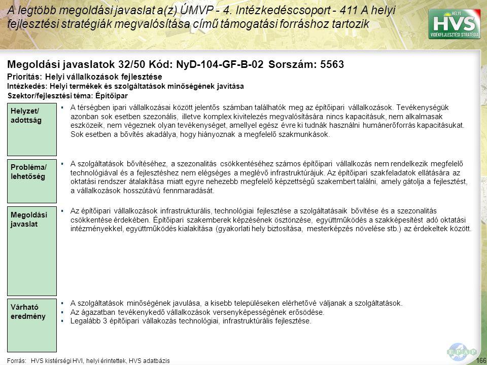 166 Forrás:HVS kistérségi HVI, helyi érintettek, HVS adatbázis Megoldási javaslatok 32/50 Kód: NyD-104-GF-B-02 Sorszám: 5563 A legtöbb megoldási javas
