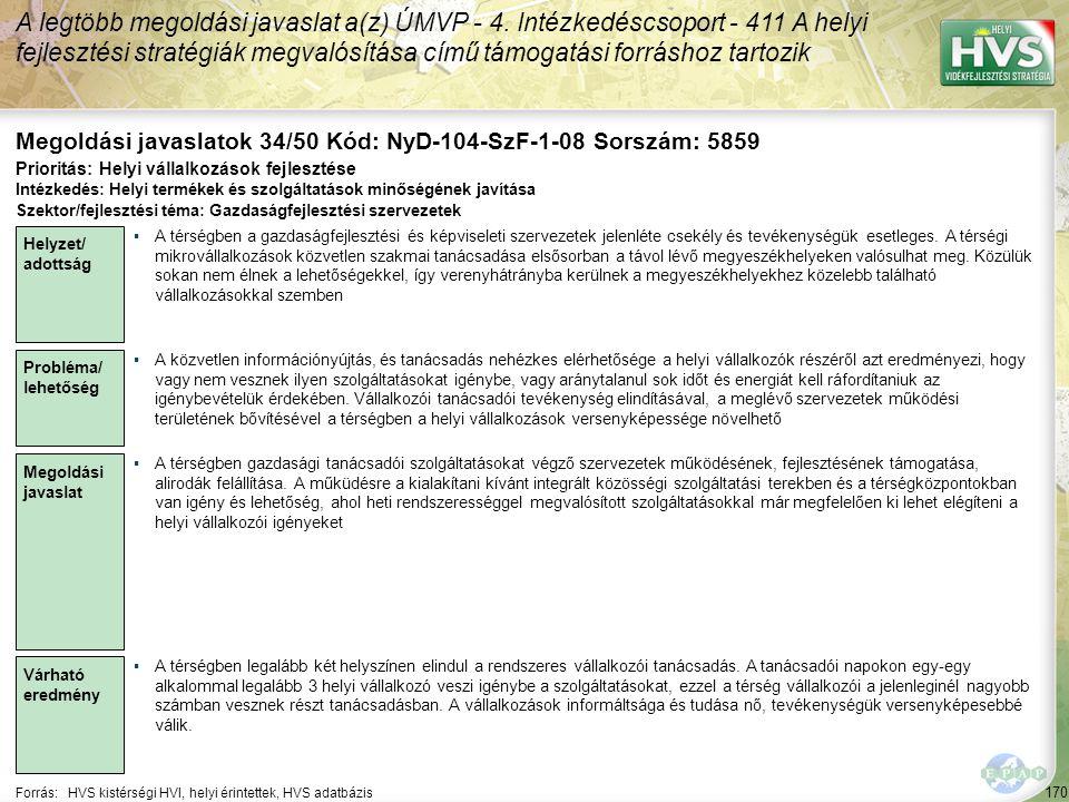 170 Forrás:HVS kistérségi HVI, helyi érintettek, HVS adatbázis Megoldási javaslatok 34/50 Kód: NyD-104-SzF-1-08 Sorszám: 5859 A legtöbb megoldási java