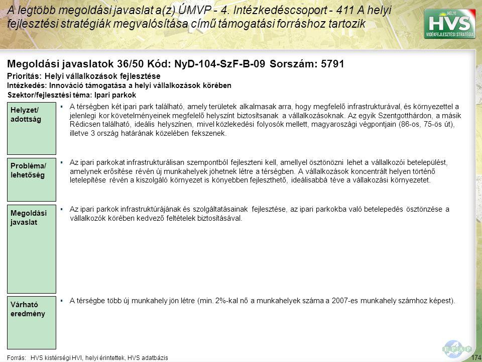 174 Forrás:HVS kistérségi HVI, helyi érintettek, HVS adatbázis Megoldási javaslatok 36/50 Kód: NyD-104-SzF-B-09 Sorszám: 5791 A legtöbb megoldási java