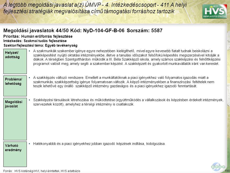 190 Forrás:HVS kistérségi HVI, helyi érintettek, HVS adatbázis Megoldási javaslatok 44/50 Kód: NyD-104-GF-B-06 Sorszám: 5587 A legtöbb megoldási javas