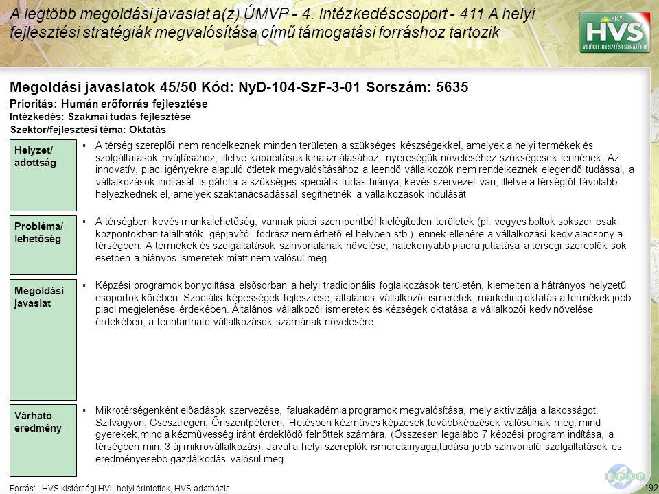 192 Forrás:HVS kistérségi HVI, helyi érintettek, HVS adatbázis Megoldási javaslatok 45/50 Kód: NyD-104-SzF-3-01 Sorszám: 5635 A legtöbb megoldási java