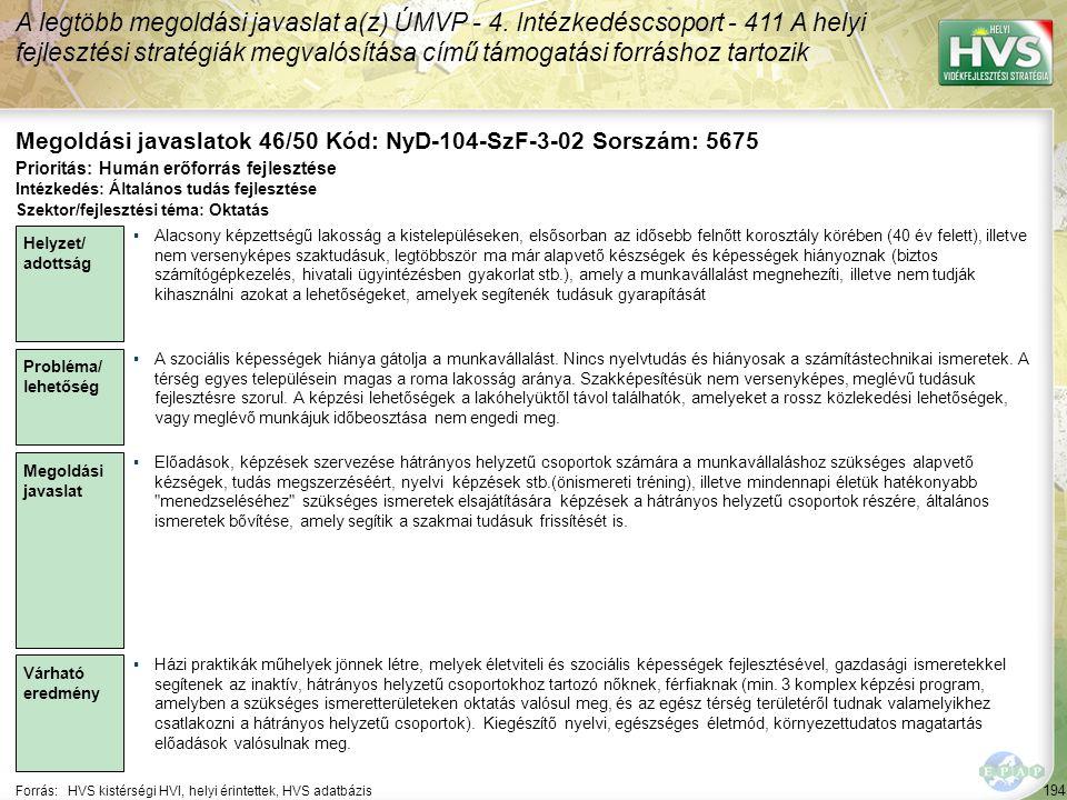 194 Forrás:HVS kistérségi HVI, helyi érintettek, HVS adatbázis Megoldási javaslatok 46/50 Kód: NyD-104-SzF-3-02 Sorszám: 5675 A legtöbb megoldási java
