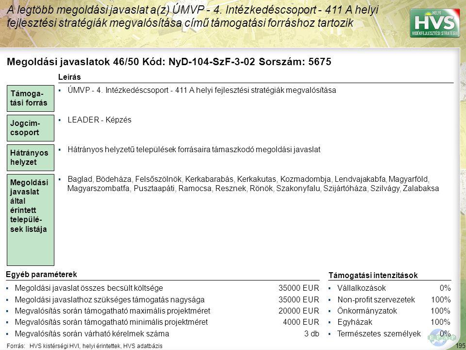 195 Forrás:HVS kistérségi HVI, helyi érintettek, HVS adatbázis A legtöbb megoldási javaslat a(z) ÚMVP - 4. Intézkedéscsoport - 411 A helyi fejlesztési