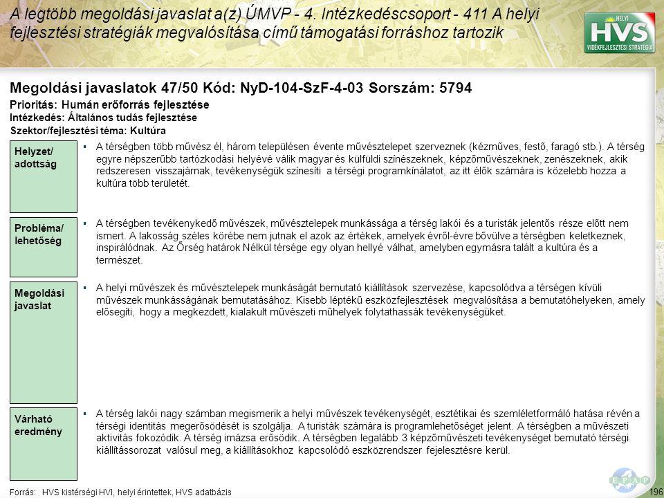 196 Forrás:HVS kistérségi HVI, helyi érintettek, HVS adatbázis Megoldási javaslatok 47/50 Kód: NyD-104-SzF-4-03 Sorszám: 5794 A legtöbb megoldási java