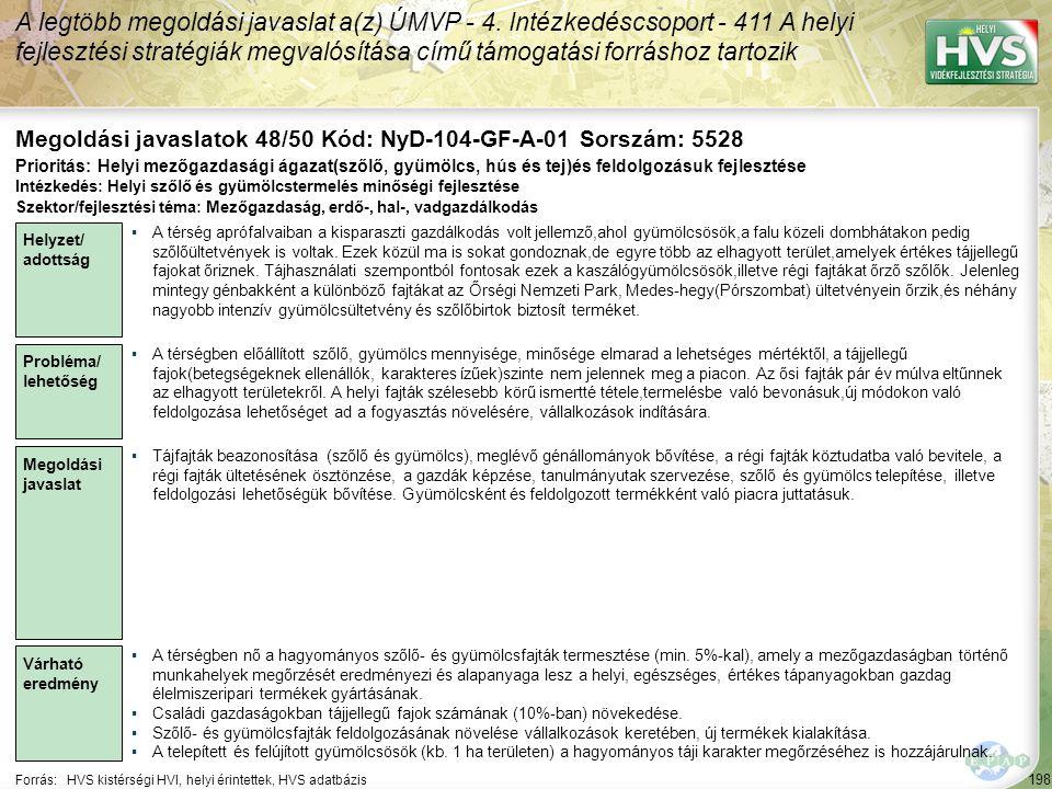198 Forrás:HVS kistérségi HVI, helyi érintettek, HVS adatbázis Megoldási javaslatok 48/50 Kód: NyD-104-GF-A-01 Sorszám: 5528 A legtöbb megoldási javas