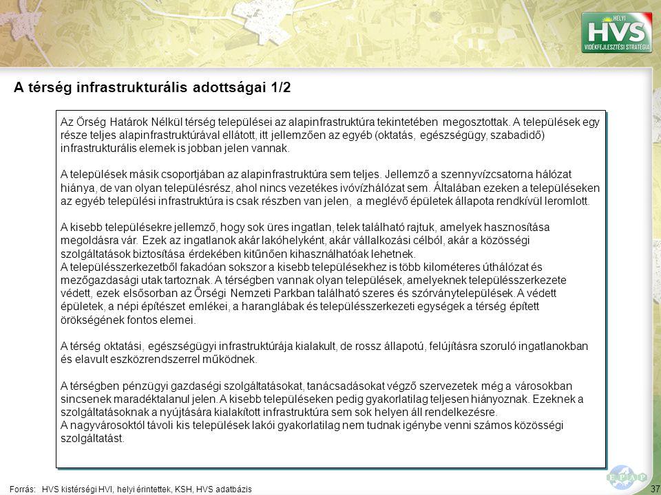 37 Az Örség Határok Nélkül térség települései az alapinfrastruktúra tekintetében megosztottak. A települések egy része teljes alapinfrastruktúrával el