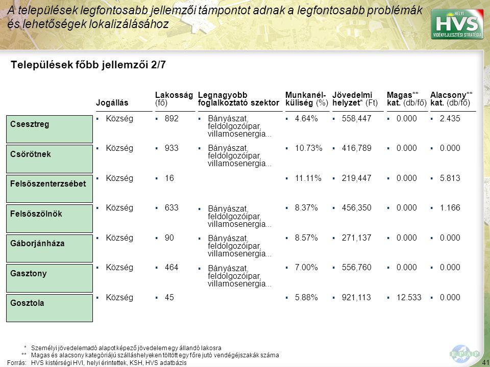 41 Legnagyobb foglalkoztató szektor ▪Bányászat, feldolgozóipar, villamosenergia... Települések főbb jellemzői 2/7 Jogállás *Személyi jövedelemadó alap