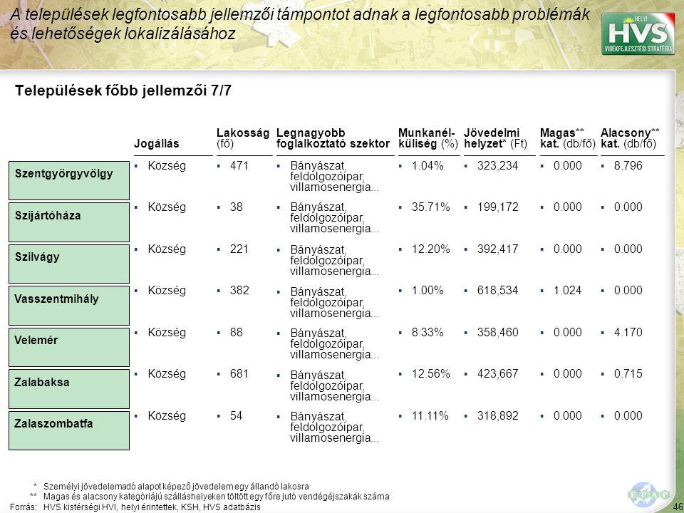 46 Legnagyobb foglalkoztató szektor ▪Bányászat, feldolgozóipar, villamosenergia... Települések főbb jellemzői 7/7 Jogállás *Személyi jövedelemadó alap