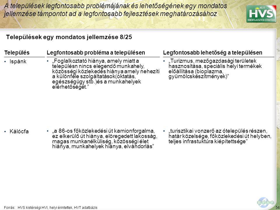 54 Települések egy mondatos jellemzése 8/25 A települések legfontosabb problémájának és lehetőségének egy mondatos jellemzése támpontot ad a legfontos