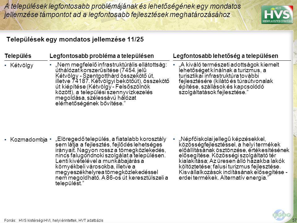 57 Települések egy mondatos jellemzése 11/25 A települések legfontosabb problémájának és lehetőségének egy mondatos jellemzése támpontot ad a legfonto