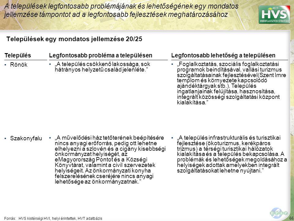 66 Települések egy mondatos jellemzése 20/25 A települések legfontosabb problémájának és lehetőségének egy mondatos jellemzése támpontot ad a legfonto