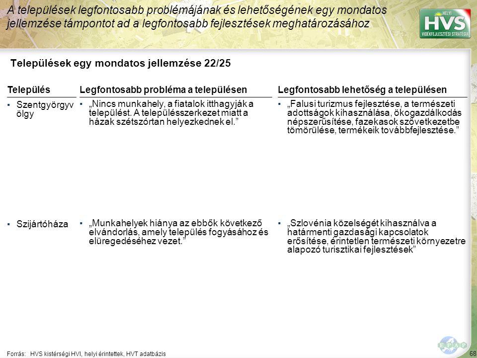 68 Települések egy mondatos jellemzése 22/25 A települések legfontosabb problémájának és lehetőségének egy mondatos jellemzése támpontot ad a legfonto