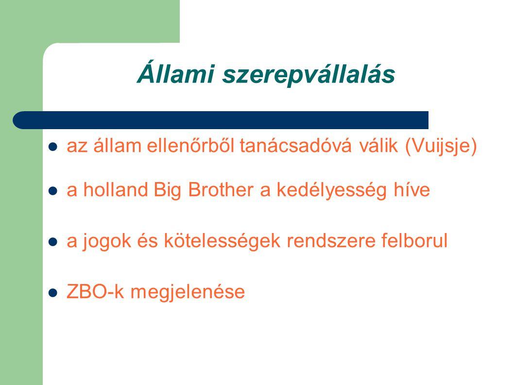 Állami szerepvállalás  az állam ellenőrből tanácsadóvá válik (Vuijsje)  a holland Big Brother a kedélyesség híve  a jogok és kötelességek rendszere felborul  ZBO-k megjelenése