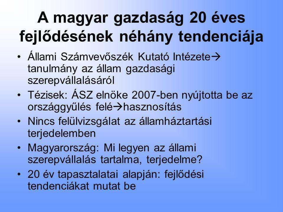 A magyar gazdaság 20 éves fejlődésének néhány tendenciája •Állami Számvevőszék Kutató Intézete  tanulmány az állam gazdasági szerepvállalásáról •Tézisek: ÁSZ elnöke 2007-ben nyújtotta be az országgyűlés felé  hasznosítás •Nincs felülvizsgálat az államháztartási terjedelemben •Magyarország: Mi legyen az állami szerepvállalás tartalma, terjedelme.