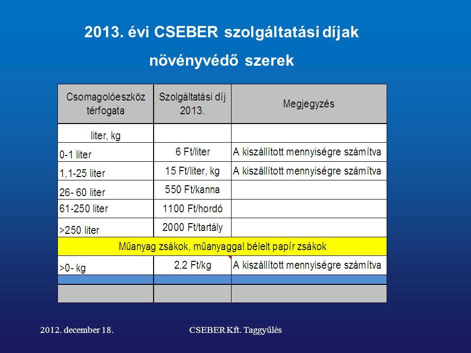 2012. december 18.CSEBER Kft. Taggyűlés 2013. évi CSEBER szolgáltatási díjak növényvédő szerek