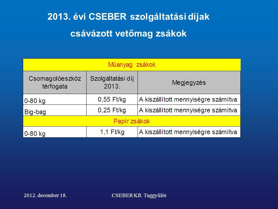 2012. december 18.CSEBER Kft. Taggyűlés 2013.