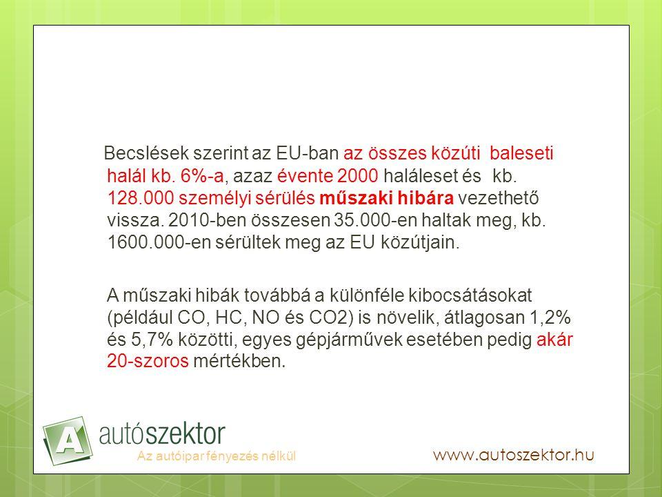 Az autóipar fényezés nélkül www.autoszektor.hu Becslések szerint az EU-ban az összes közúti baleseti halál kb.